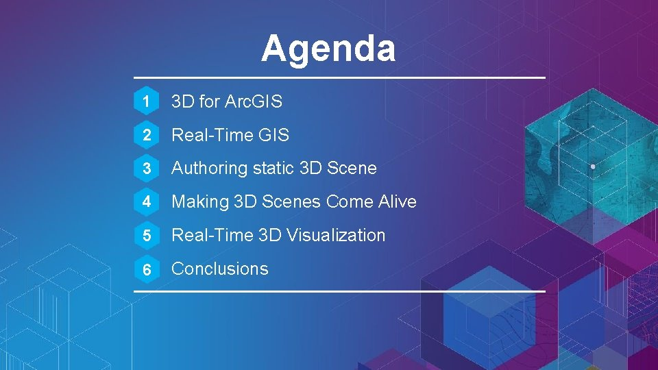 Agenda 1 3 D for Arc. GIS 2 Real-Time GIS 3 Authoring static 3