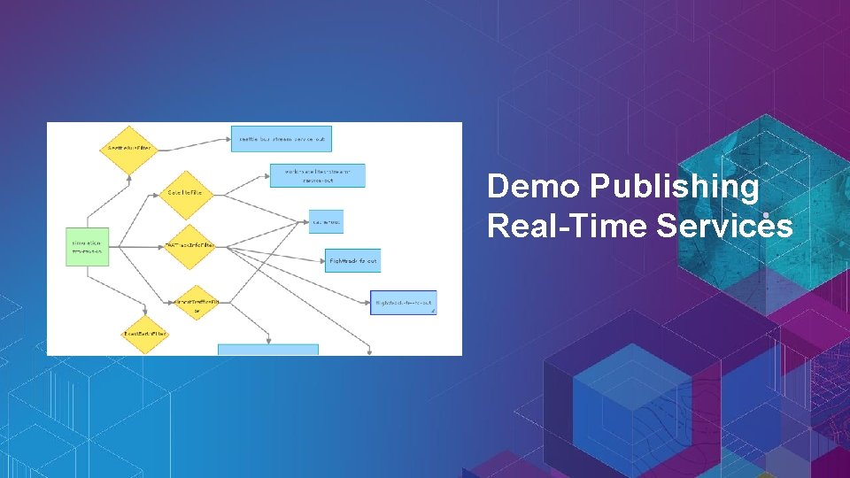 Demo Publishing Real-Time Services