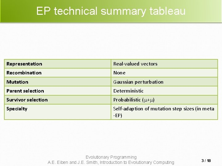 EP technical summary tableau Representation Real-valued vectors Recombination None Mutation Gaussian perturbation Parent selection