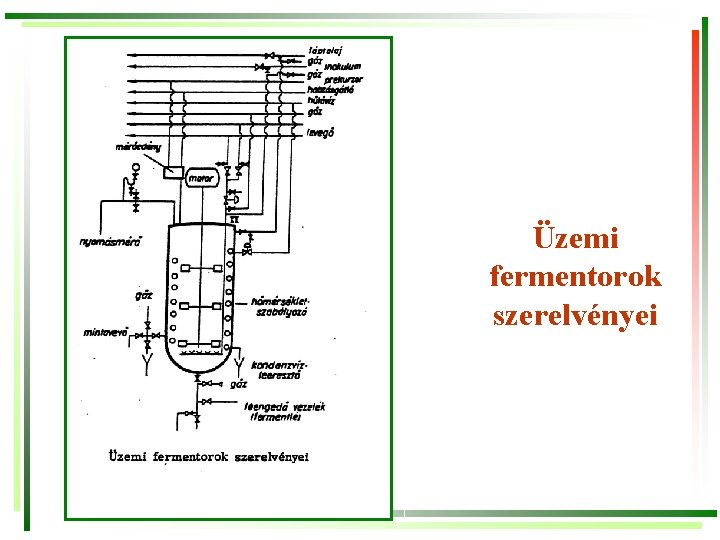 Üzemi fermentorok szerelvényei