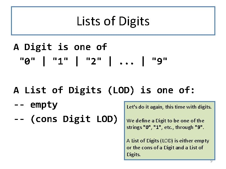 """Lists of Digits A Digit is one of """"0""""   """"1""""   """"2""""  ."""