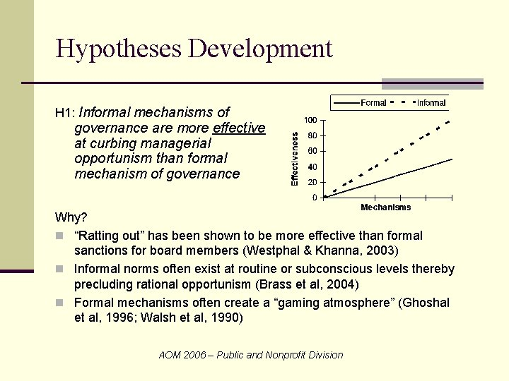 Hypotheses Development H 1: Informal mechanisms of governance are more effective at curbing managerial
