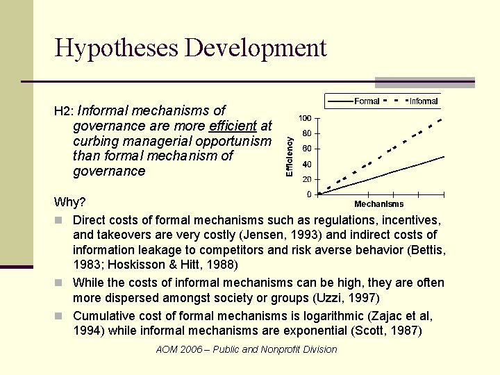Hypotheses Development H 2: Informal mechanisms of governance are more efficient at curbing managerial