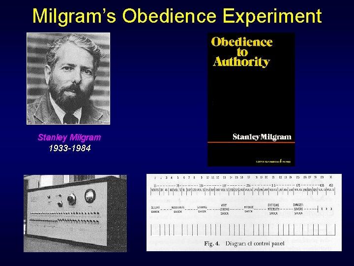Milgram's Obedience Experiment Stanley Milgram 1933 -1984