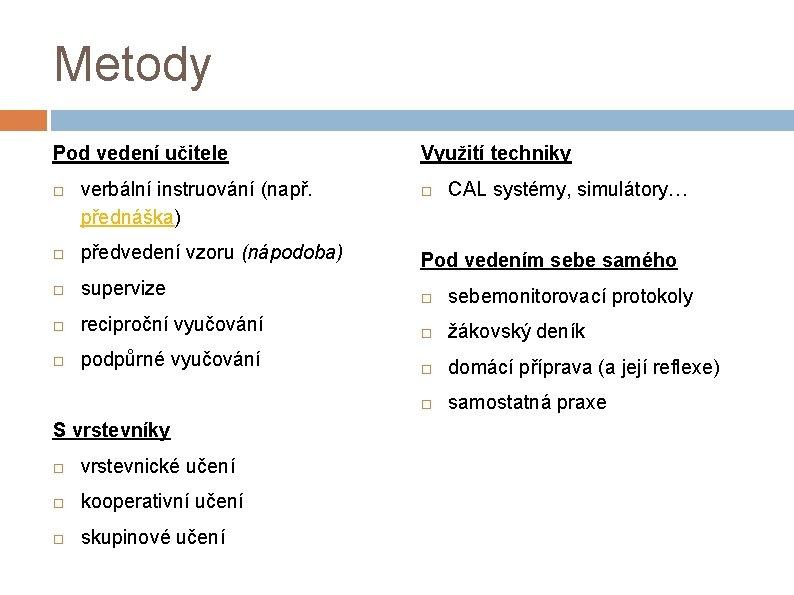 Metody Pod vedení učitele verbální instruování (např. přednáška) Využití techniky CAL systémy, simulátory… předvedení