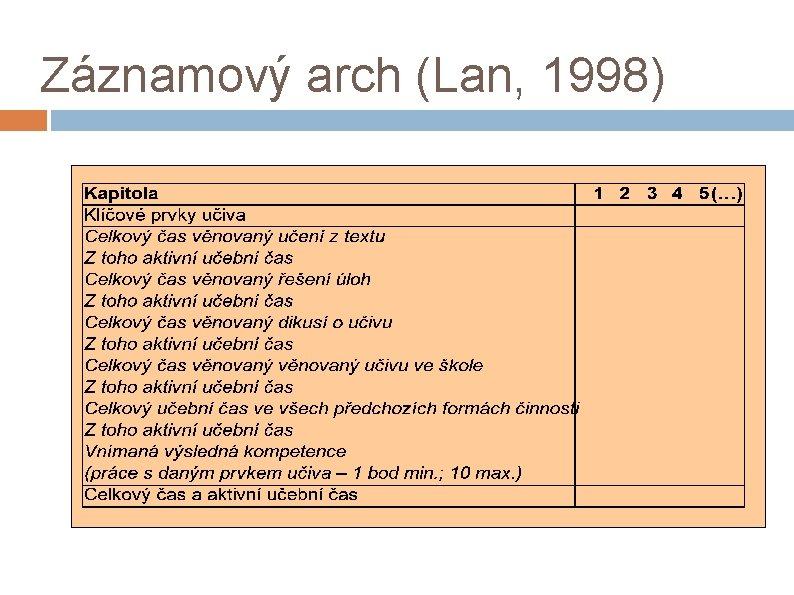 Záznamový arch (Lan, 1998)