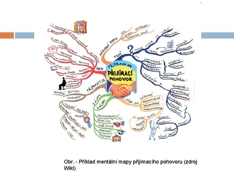 Obr. - Příklad mentální mapy přijímacího pohovoru (zdroj Wiki)