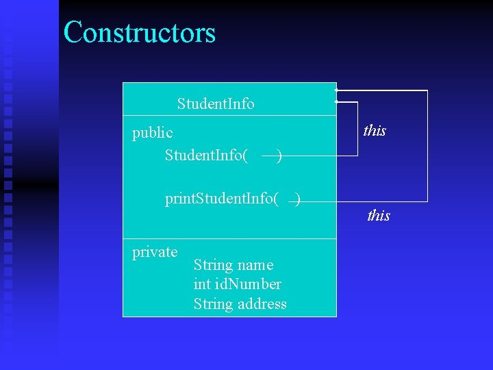 Constructors Student. Info public Student. Info( this ) print. Student. Info( private String name
