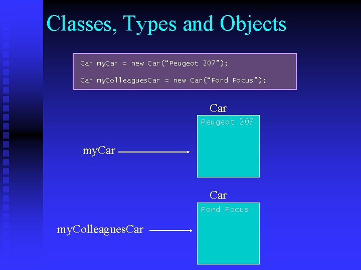 """Classes, Types and Objects Car my. Car = new Car(""""Peugeot 207""""); Car my. Colleagues."""