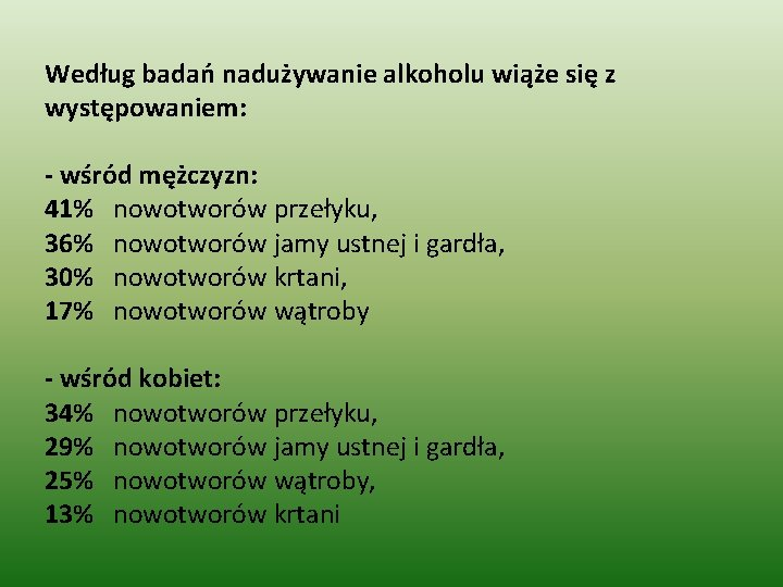 Według badań nadużywanie alkoholu wiąże się z występowaniem: - wśród mężczyzn: 41% nowotworów przełyku,