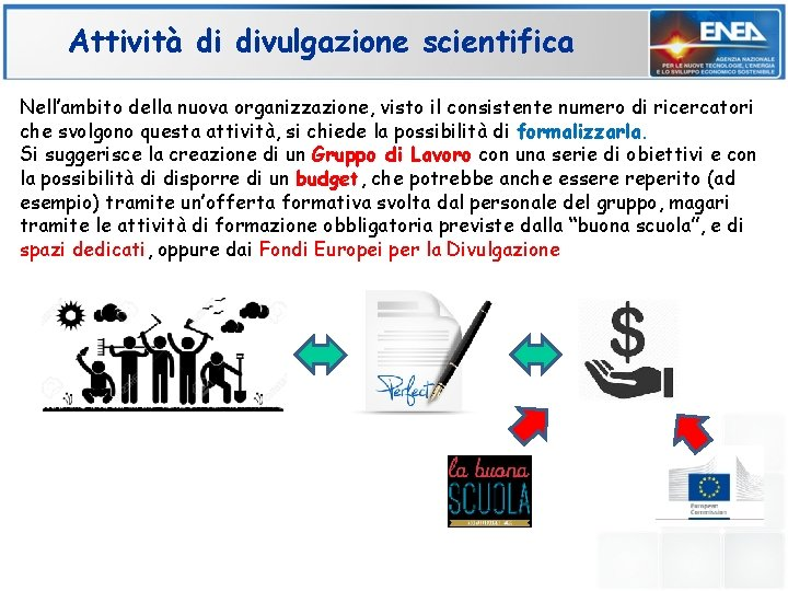 Attività di divulgazione scientifica Nell'ambito della nuova organizzazione, visto il consistente numero di ricercatori