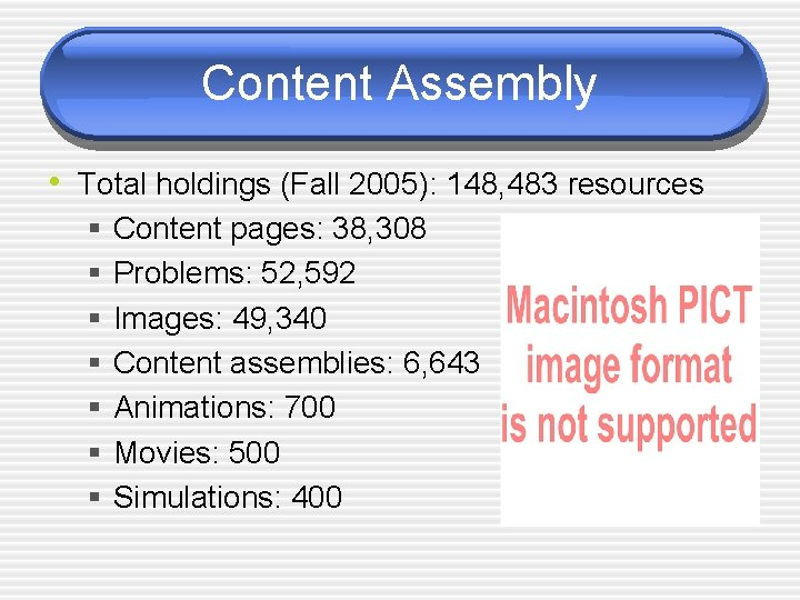 Content Assembly • Total holdings (Fall 2005): 148, 483 resources § § § §