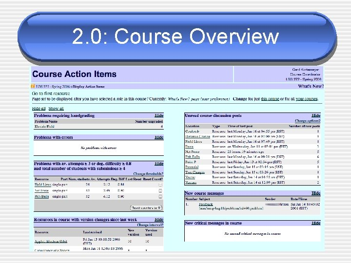 2. 0: Course Overview