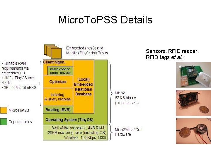 Micro. To. PSS Details Sensors, RFID reader, RFID tags et al. :