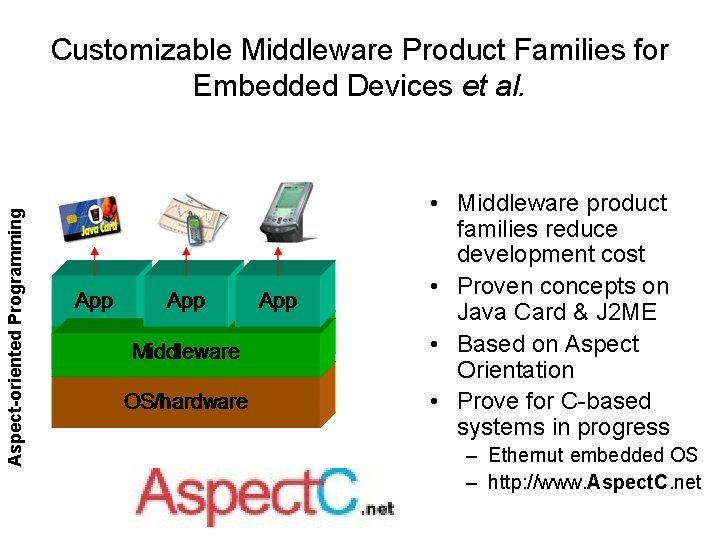 Aspect-oriented Programming Customizable Middleware Product Families for Embedded Devices et al. • Middleware product