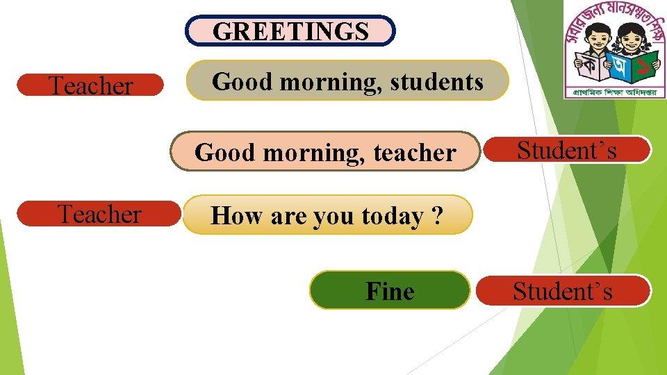 GREETINGS Teacher Good morning, students Good morning, teacher Teacher Student's How are you today