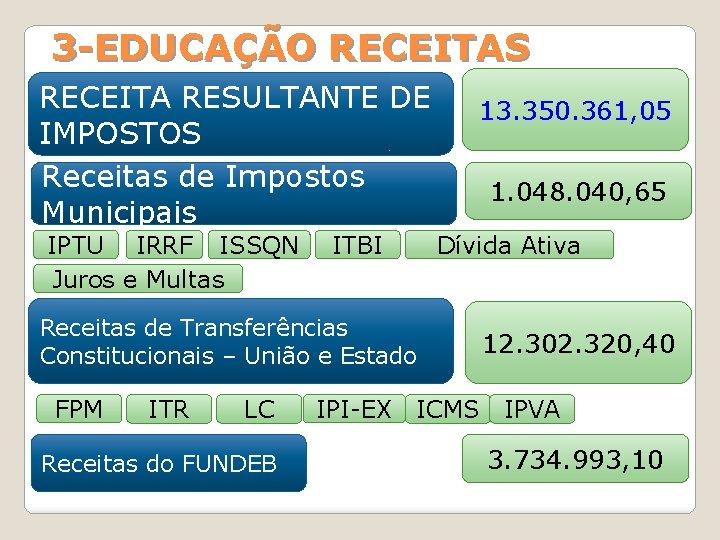 3 -EDUCAÇÃO RECEITAS RECEITA RESULTANTE DE IMPOSTOS Receitas de Impostos Municipais IPTU IRRF ISSQN