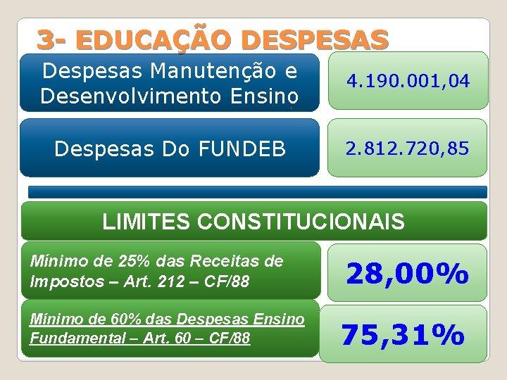 3 - EDUCAÇÃO DESPESAS Despesas Manutenção e Desenvolvimento Ensino 4. 190. 001, 04 Despesas