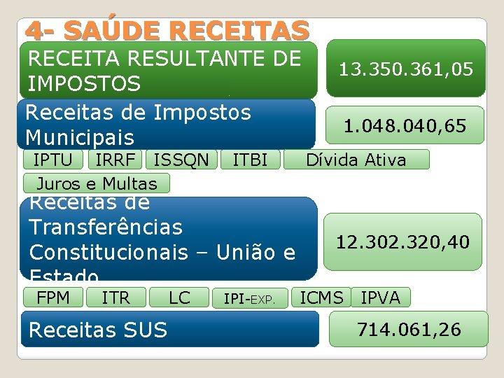 4 - SAÚDE RECEITAS RECEITA RESULTANTE DE IMPOSTOS Receitas de Impostos Municipais IPTU IRRF
