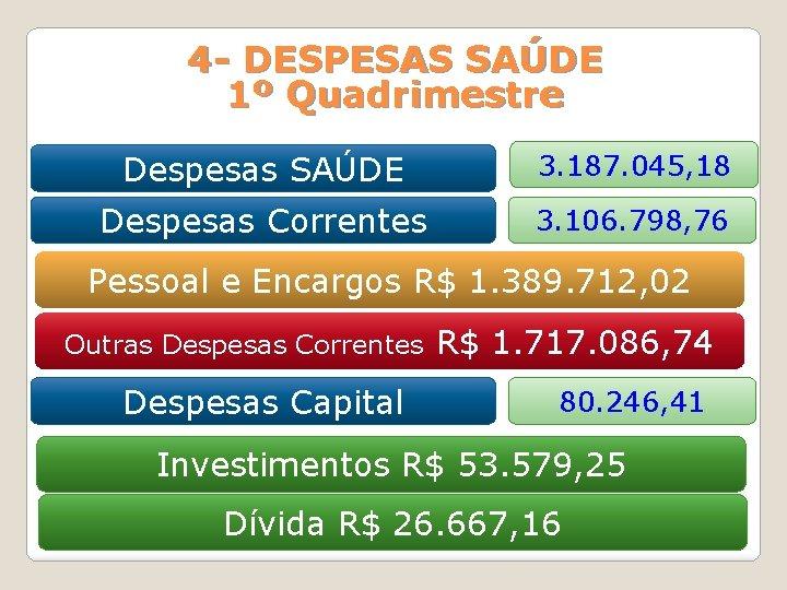 4 - DESPESAS SAÚDE 1º Quadrimestre Despesas SAÚDE 3. 187. 045, 18 Despesas Correntes
