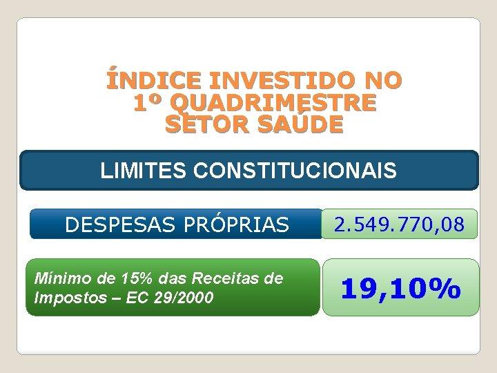 ÍNDICE INVESTIDO NO 1º QUADRIMESTRE SETOR SAÚDE LIMITES CONSTITUCIONAIS DESPESAS PRÓPRIAS Mínimo de 15%