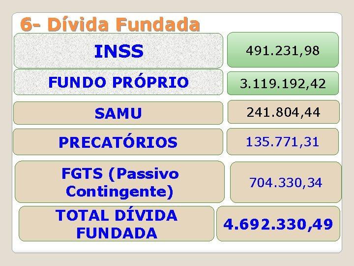 6 - Dívida Fundada INSS 491. 231, 98 FUNDO PRÓPRIO 3. 119. 192, 42