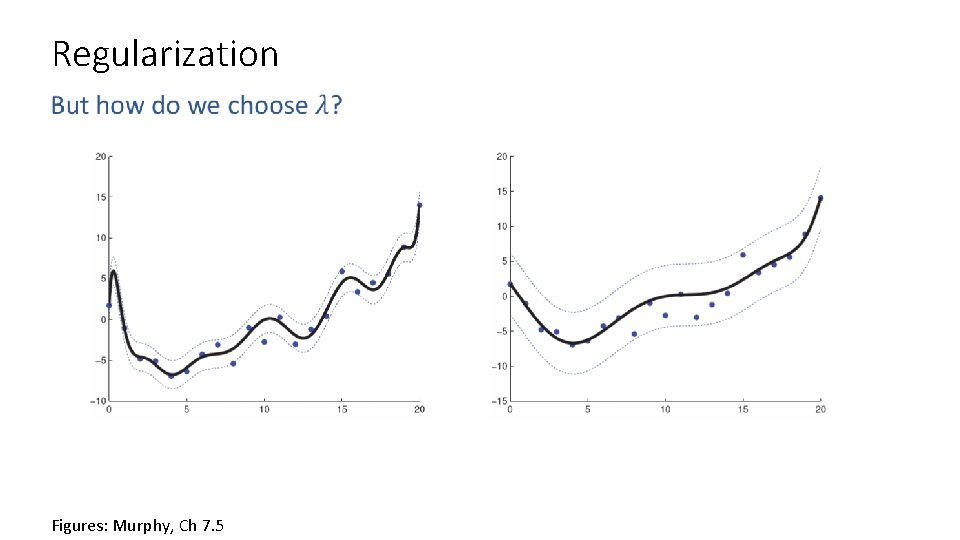 Regularization Figures: Murphy, Ch 7. 5