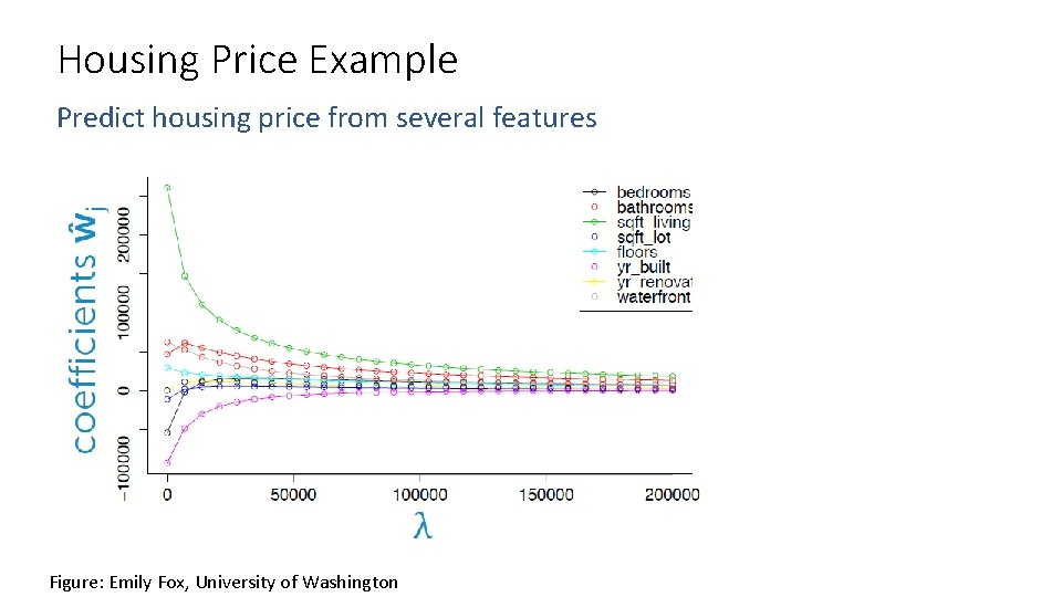 Housing Price Example Predict housing price from several features Figure: Emily Fox, University of