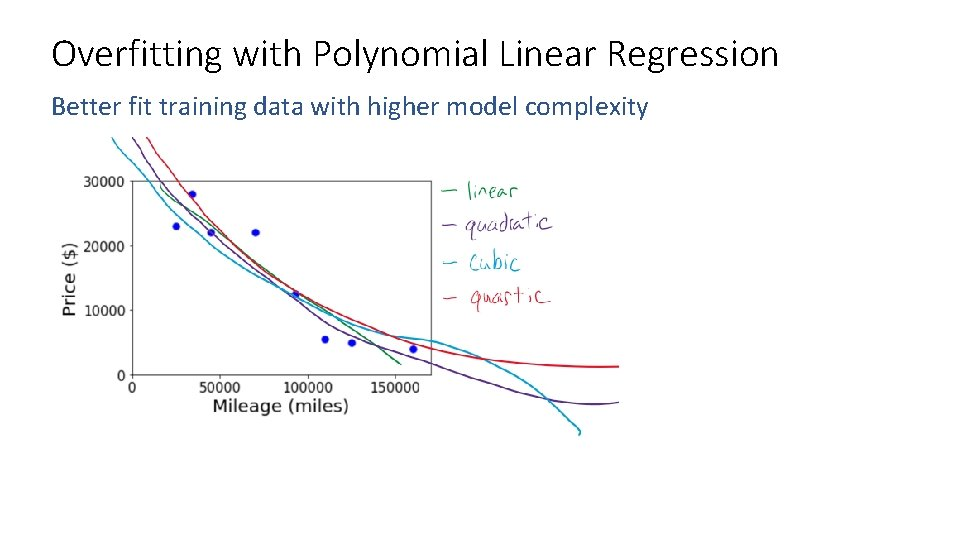 Overfitting with Polynomial Linear Regression Better fit training data with higher model complexity