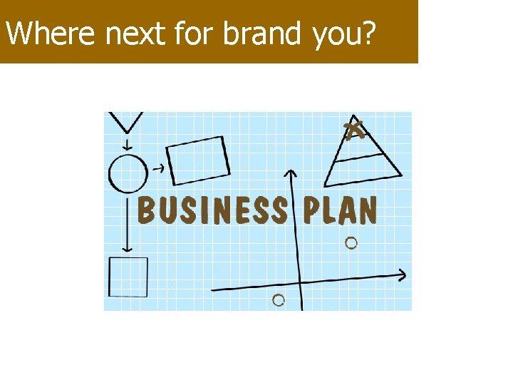 Where next for brand you?