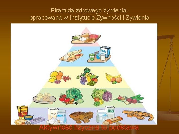 Piramida zdrowego żywieniaopracowana w Instytucie Żywności i Żywienia Aktywność fizyczna to podstawa