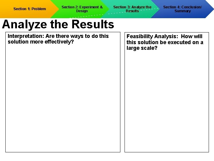 Section 1: Problem Section 2: Experiment & Design Section 3: Analyze the Results Section