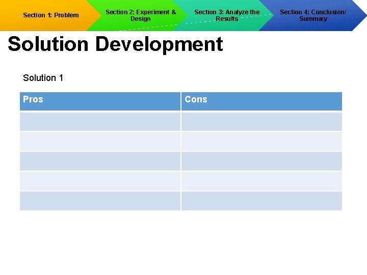 Section 1: Problem Section 2: Experiment & Design Section 3: Analyze the Results Solution