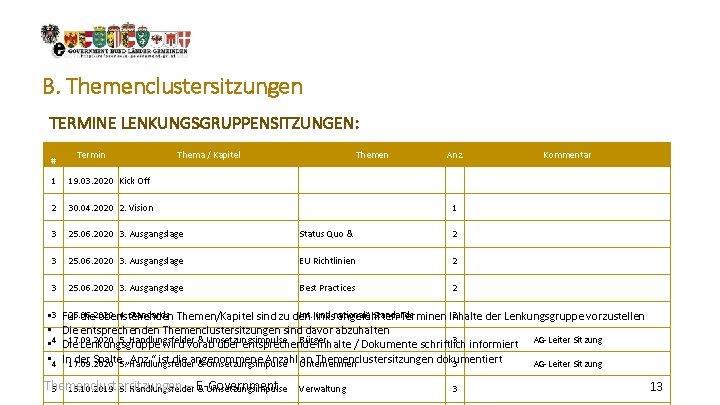 B. Themenclustersitzungen TERMINE LENKUNGSGRUPPENSITZUNGEN: # Termin Thema / Kapitel Themen Anz. 1 19. 03.