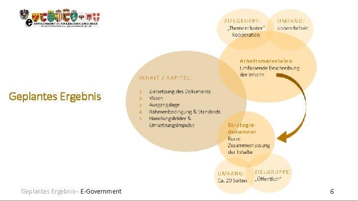 Geplantes Ergebnis– E-Government 6