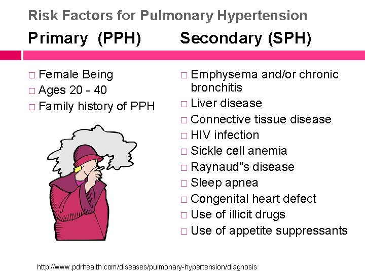 Risk Factors for Pulmonary Hypertension Primary (PPH) Secondary (SPH) � Female � Emphysema Being