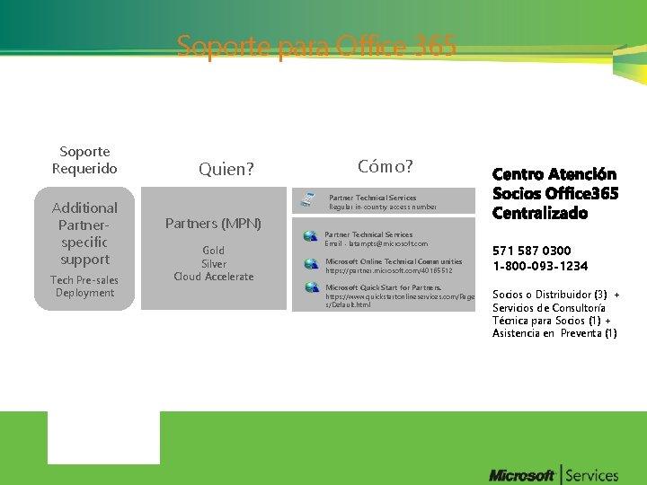 Soporte para Office 365 Soporte Requerido Additional Partnerspecific support Tech Pre-sales Deployment Quien? Cómo?