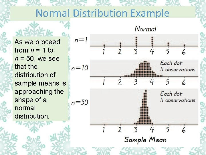 Normal Distribution Example As we proceed from n = 1 to n = 50,