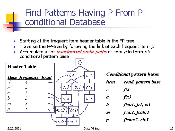 Find Patterns Having P From Pconditional Database n n n Starting at the frequent