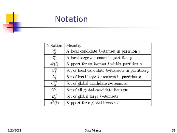 Notation 2/26/2021 Data Mining 33