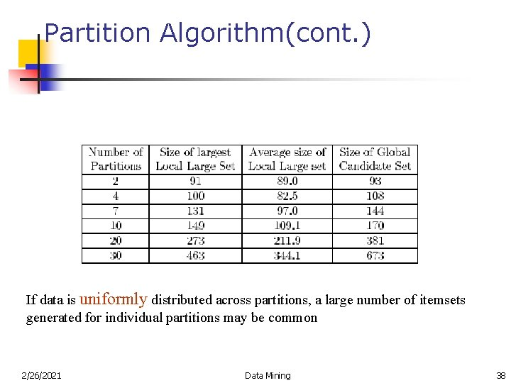 Partition Algorithm(cont. ) If data is uniformly distributed across partitions, a large number of