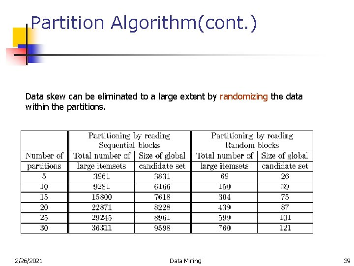 Partition Algorithm(cont. ) Data skew can be eliminated to a large extent by randomizing
