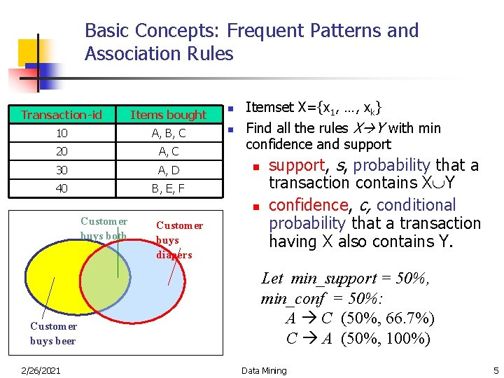 Basic Concepts: Frequent Patterns and Association Rules Transaction-id Items bought n 10 A, B,