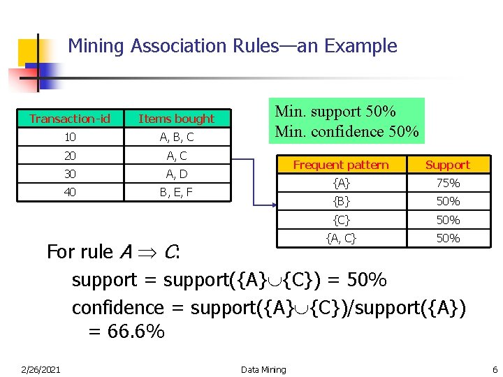 Mining Association Rules—an Example Transaction-id Items bought 10 A, B, C 20 A, C