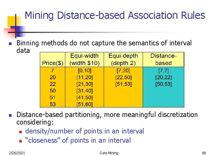 Mining Distance-based Association Rules n n Binning methods do not capture the semantics of