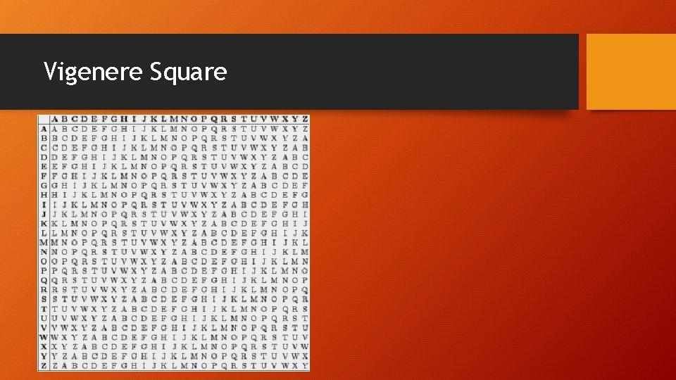Vigenere Square