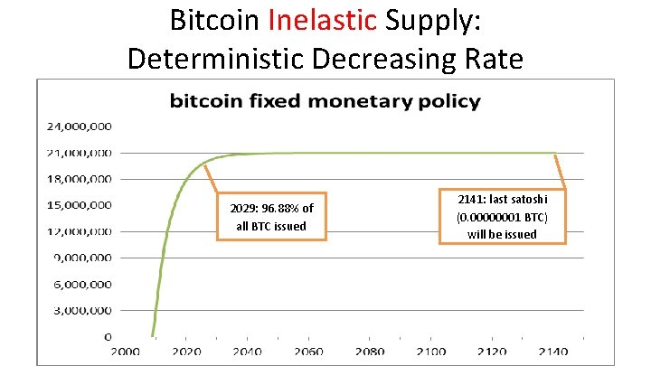bitcoin comercial cum)