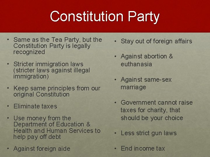 Constitution Party • Same as the Tea Party, but the Constitution Party is legally