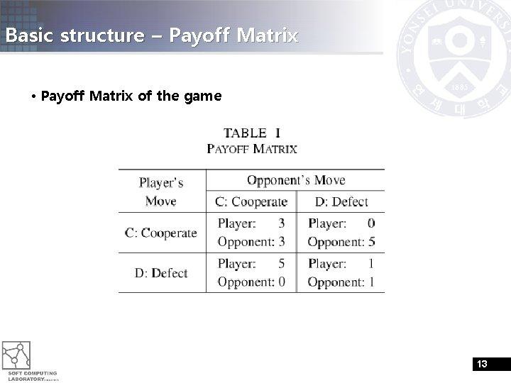 Basic structure – Payoff Matrix • Payoff Matrix of the game 13