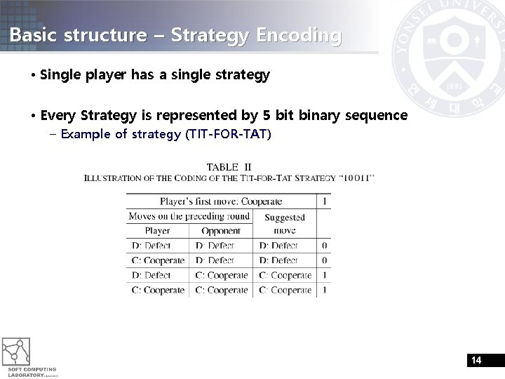 Basic structure – Strategy Encoding • Single player has a single strategy • Every